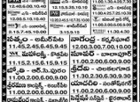 Avunu 2 Hyderabad Theaters List