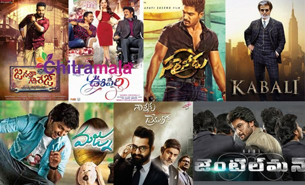Telugu Movie Hits and Flops 2016